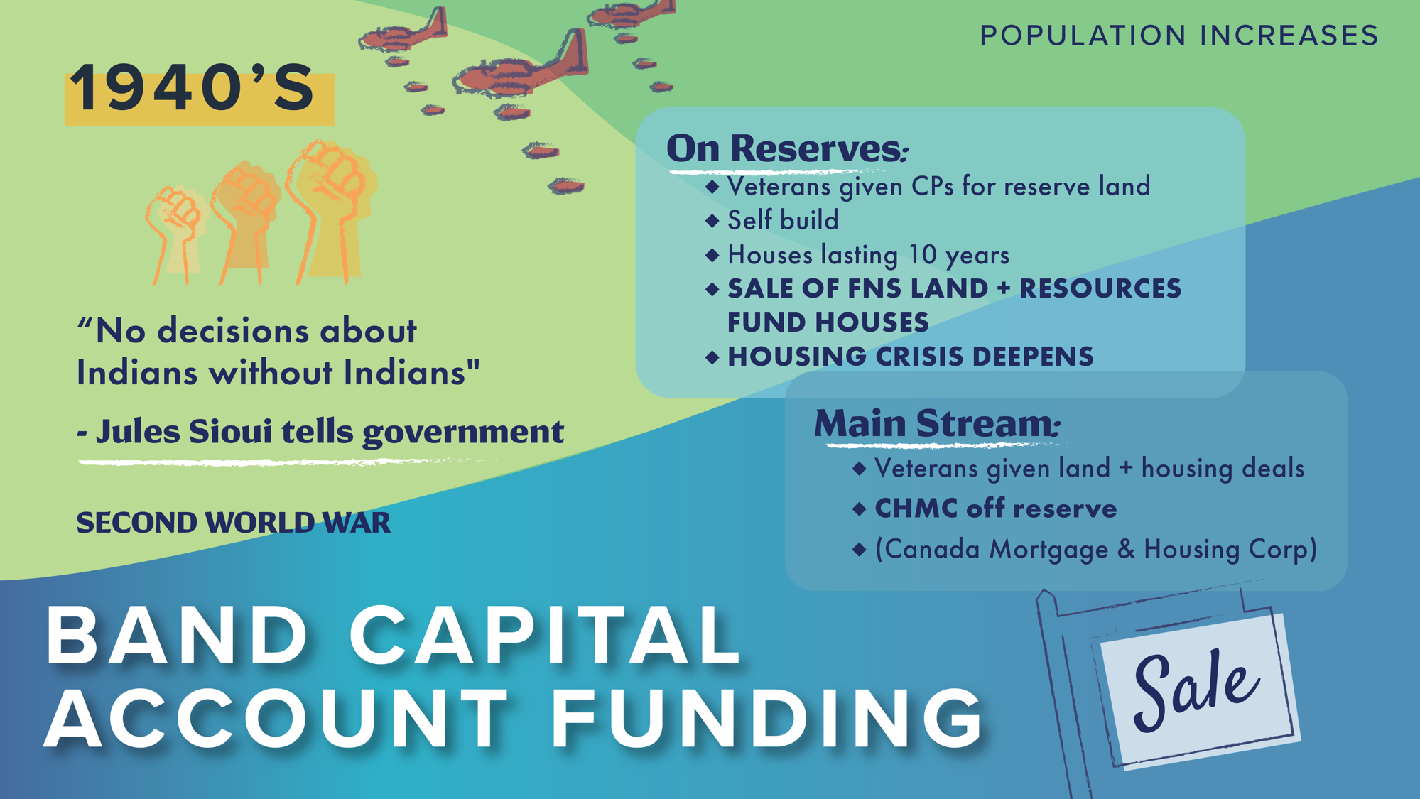 Band Capital Account Funding